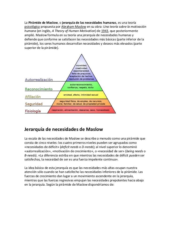 La Pirámide de Maslow, o jerarquía de las necesidades humanas, es una teoría psicológica propuesta por Abraham Maslow en s...
