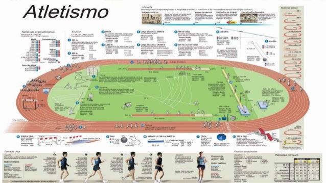 REFERENCIAS BIBLIOGRÁFICAS 1. http://www.monografias.com/trabajos20/pista-atletismo/pista- atletismo.shtml#ixzz4JZwUiaYy 2...