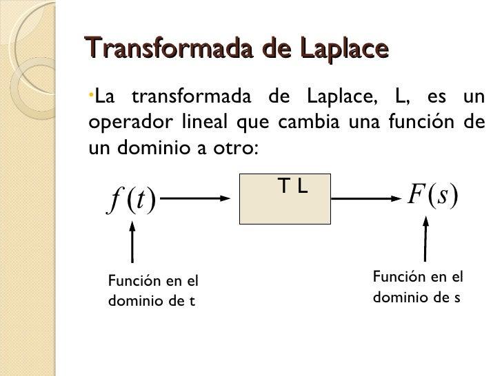 Transformada de Laplace Slide 3