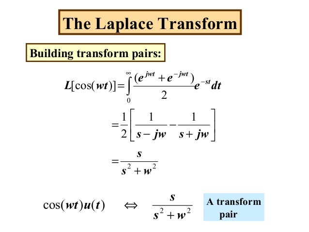 Laplace transform applied to differential equations