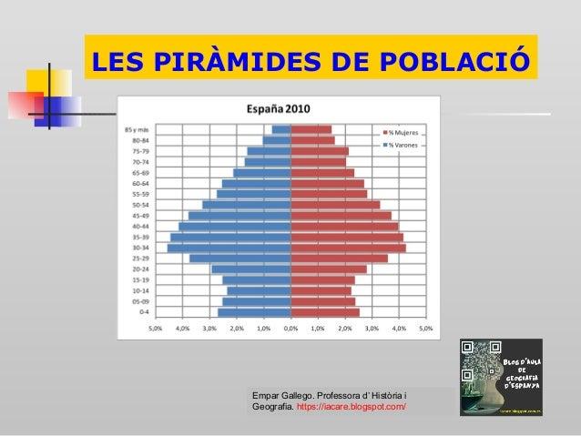 LES PIRÀMIDES DE POBLACIÓ Empar Gallego. Professora d' Història i Geografia. https://iacare.blogspot.com/