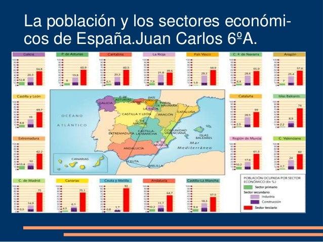 La población y los sectores económi-cos de España.Juan Carlos 6ºA.