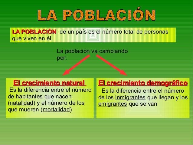 La poblacion y el trabajo Slide 2