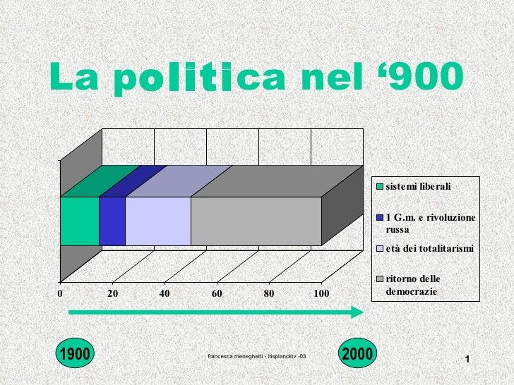 La p oliti ca nel '900 1900 2000
