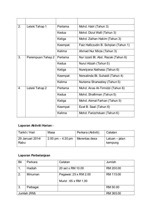 2. Lelaki Tahap 1 Pertama Mohd. Hairi (Tahun 3) Kedua Mohd. Dizul Wafi (Tahun 3) Ketiga Mohd. Zaihan Hakim (Tahun 3) Keemp...