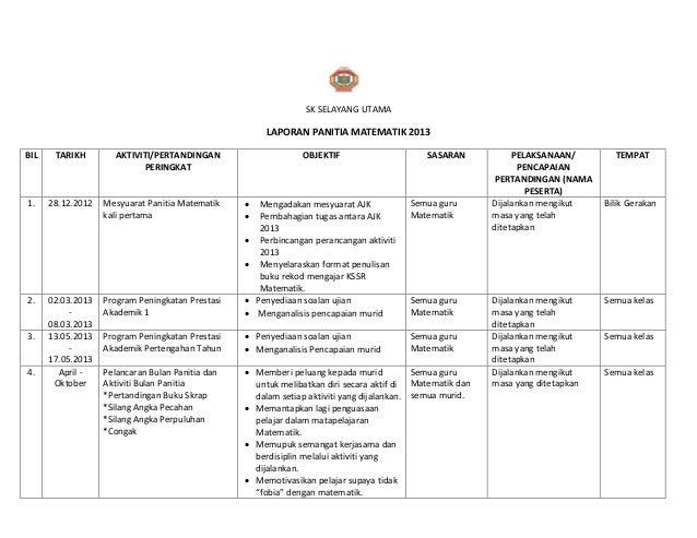 Laporan Aktiviti Panitia 2013