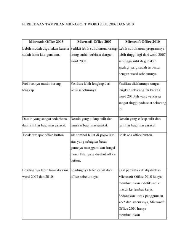 perbedaan microsoft word dan excel