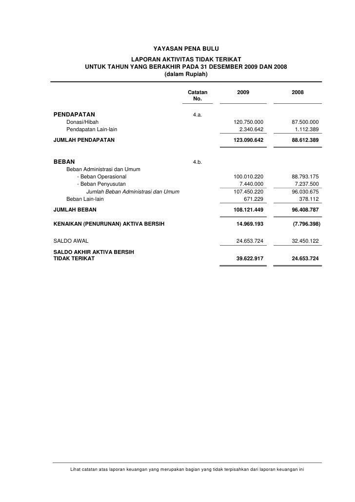 Contoh Laporan Keuangan Yang Sudah Diaudit Beserta Opininya Kumpulan Contoh Laporan