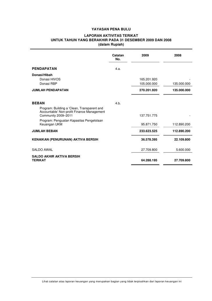 Contoh Keuangan Yayasan Surat Ras