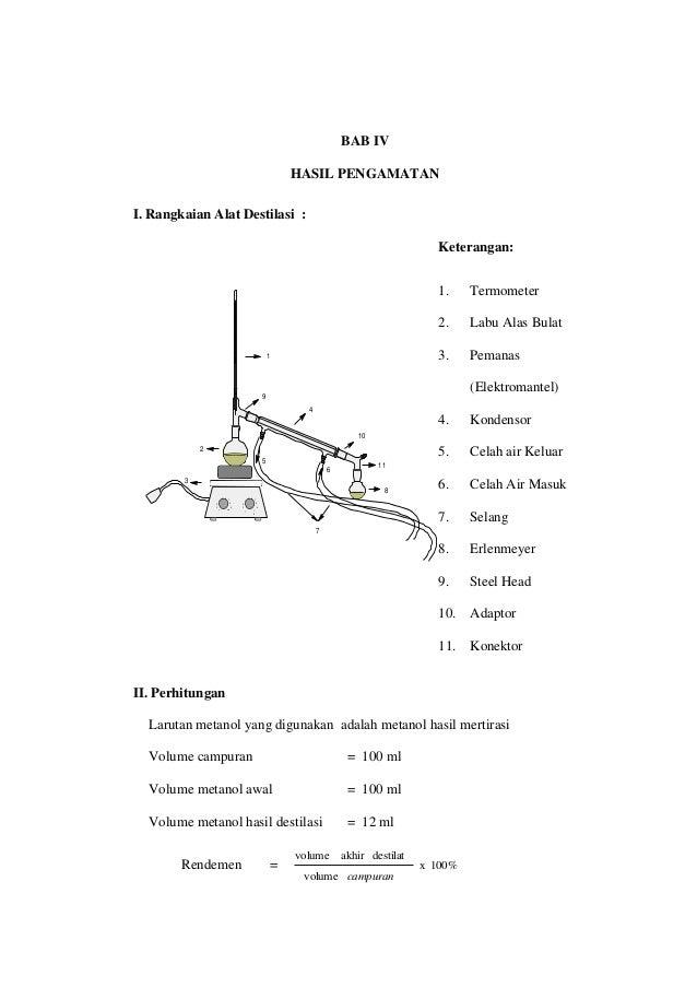 Laporan praktikum destilasi sederhana rendemen destilasi 12 11 ccuart Gallery