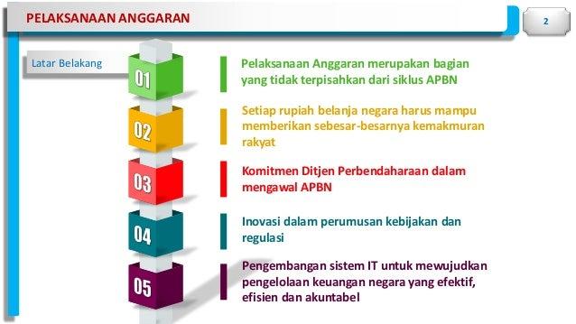 Latar Belakang PELAKSANAAN ANGGARAN 2 Pelaksanaan Anggaran merupakan bagian yang tidak terpisahkan dari siklus APBN Setiap...