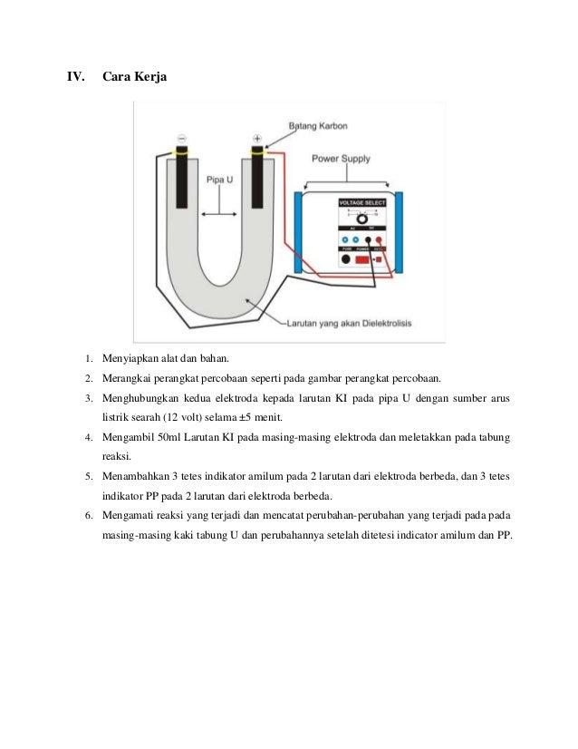 Praktikum Kimia Laporan Elektrolisis