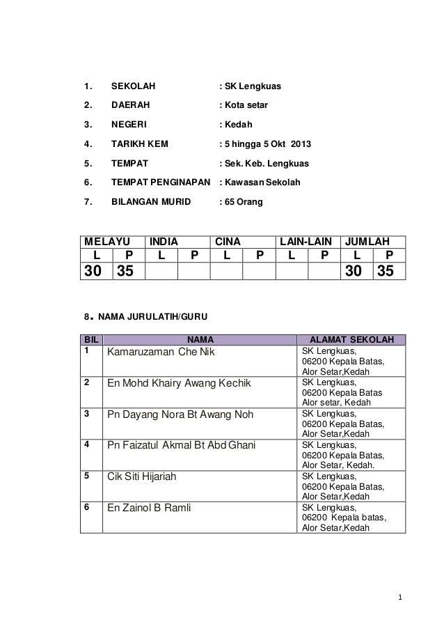 1  1. SEKOLAH : SK Lengkuas  2. DAERAH : Kota setar  3. NEGERI : Kedah  4. TARIKH KEM : 5 hingga 5 Okt 2013  5. TEMPAT : S...