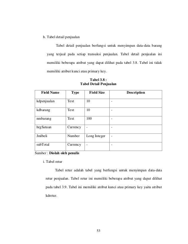Laporan kerja paktek aplikasi penjualan pada cv muda mandiri mengg 69 ccuart Images