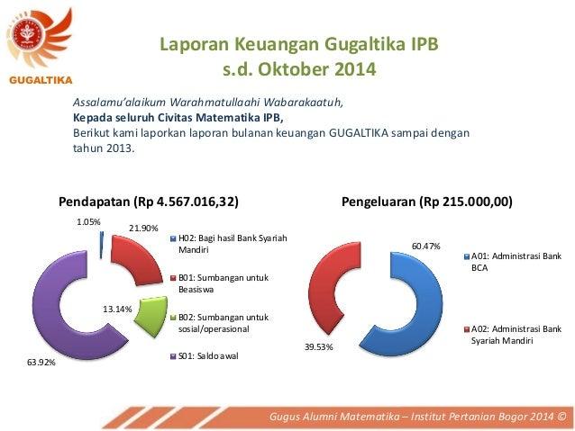 GugusAlumni Matematika–InstitutPertanianBogor 2014 ©  LaporanKeuanganGugaltikaIPBs.d. Oktober2014  Assalamu'alaikumWarahma...