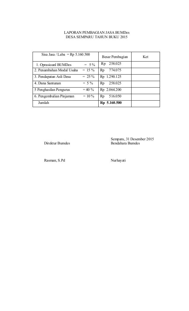 Laporan Keuangan Per 31 Desember 2015 Pdf