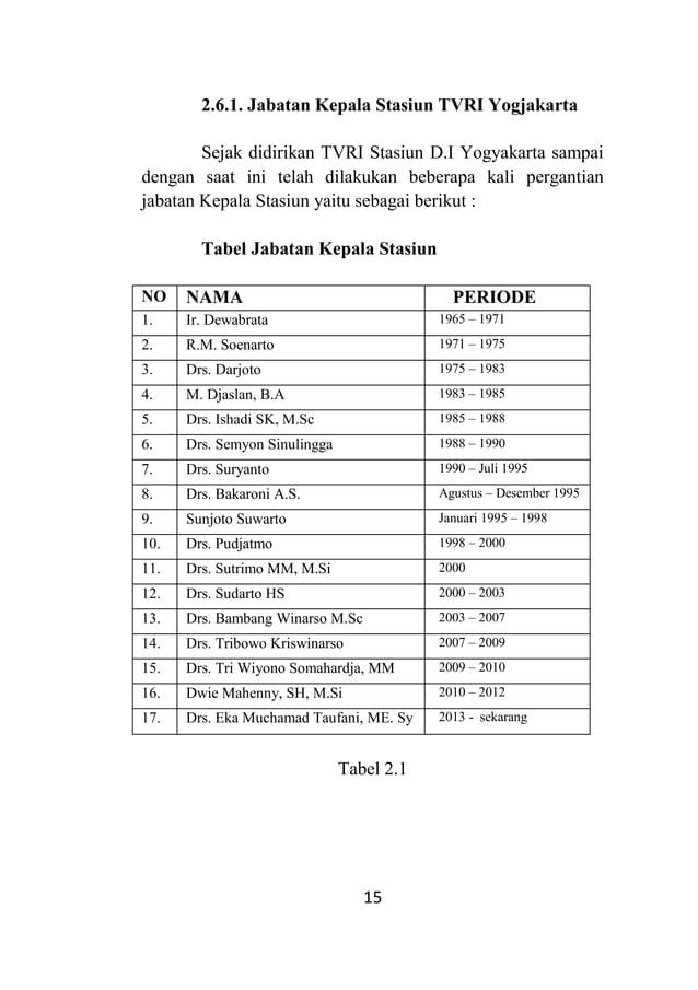 15 2.6.1. Jabatan Kepala Stasiun TVRI Yogjakarta Sejak didirikan TVRI Stasiun D.I Yogyakarta sampai dengan saat ini telah ...