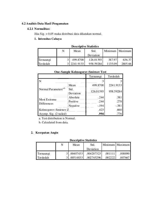 One-Sample Kolmogorov-Smirnov Test Ternaungi Terdedah N 3 3 Normal Parametersa,b Mean .00407433 .00514833 Std. Deviation ....