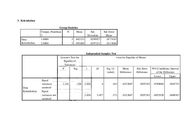 4. Suhu Group Statistics Tempat_Penelitian 2 N Mean Std. Deviation Std. Error Mean Data Suhu 1.00 3 24.5000 .92677 .53507 ...