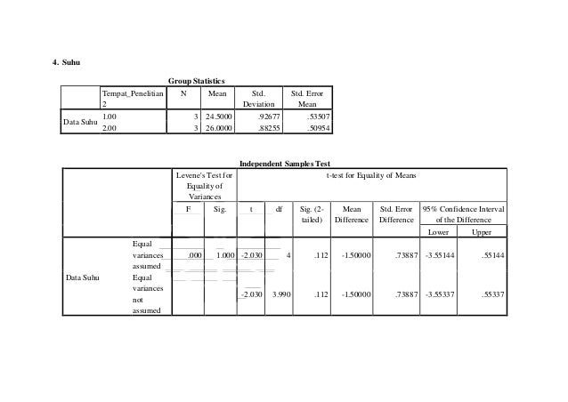 Berdasarkan data analisis data menggunakan statistik komparatif tersebut, dapat dibuat tabel sebagai berikut: Data Sig. Ko...
