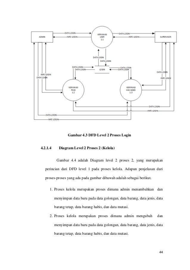 Laporan kerja pratek rancang bangun sistem inventaris bkmm banyumas 55 ccuart Image collections