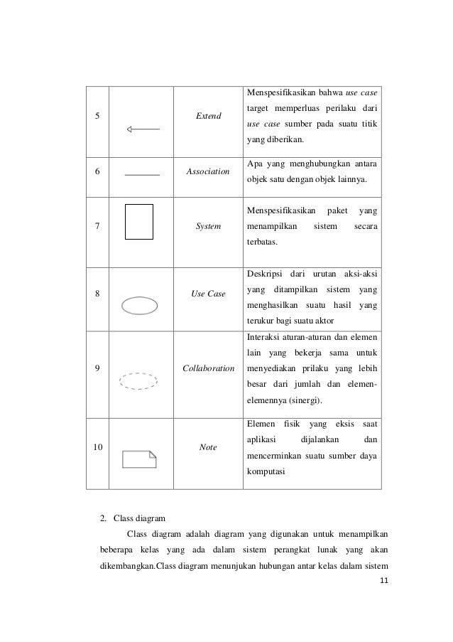 Laporan kp pn kendari 11 11 5 extend menspesifikasikan bahwa use case ccuart Choice Image