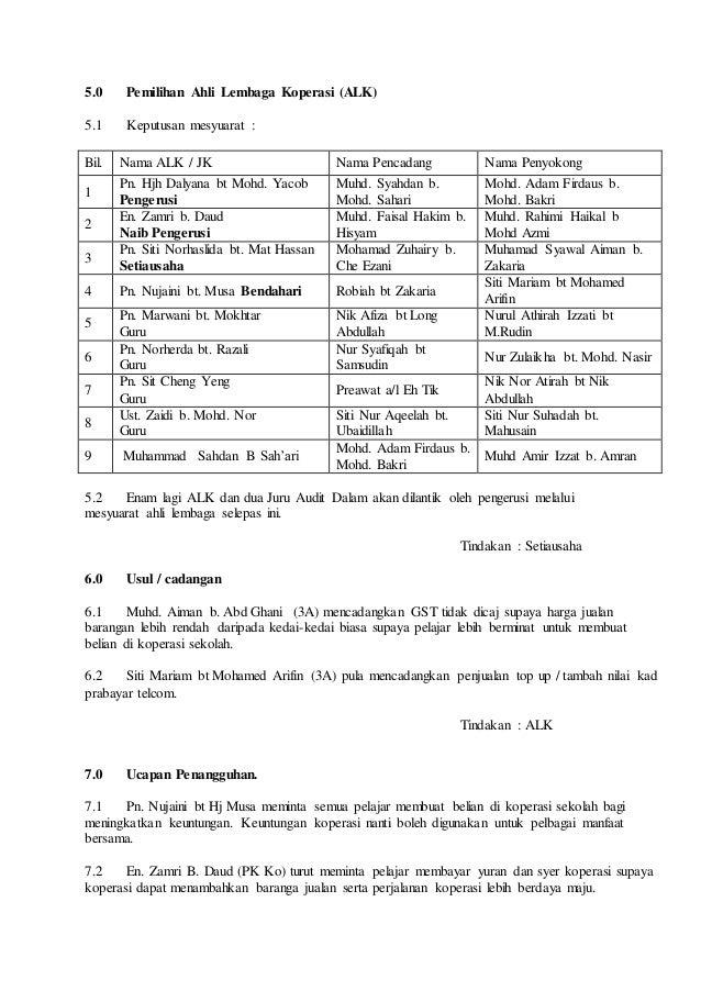 Laporan Mesyuarat Agong Koperasi Smkkgolok 2015