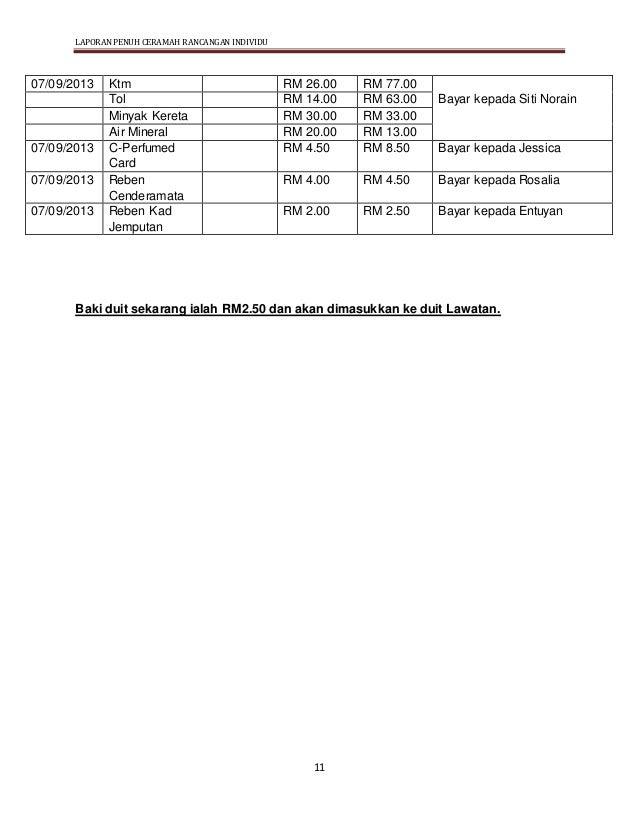Laporan Penuh Ceramah Rpi 2013 Edit