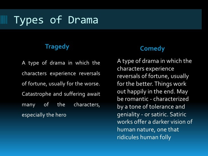 types of drama Drama reflects human behavior in the form of a story through acting and dance the elements contained in it and the components of the plot form the basis for classifying drama into specific categories.