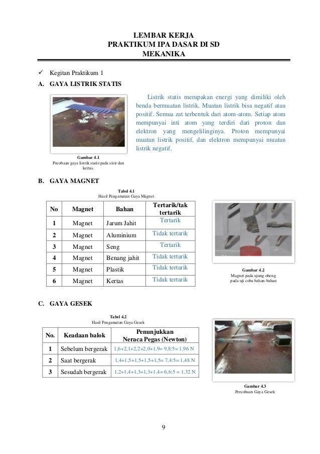 Laporan Praktikum Ipa Modul 8 Kemagnetan Seputar Laporan