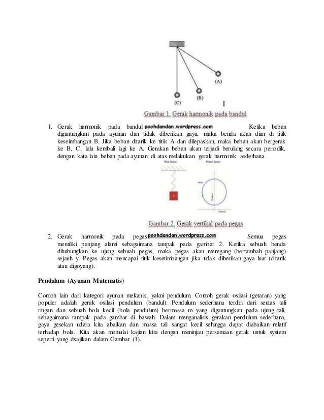 Laporan Praktikum Ayunan Matematis