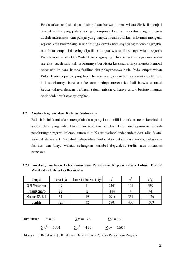 Laporan Praktikum Statistik Deskriptif