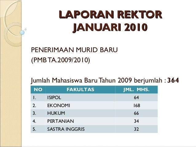LAPORAN REKTORLAPORAN REKTOR JANUARI 2010JANUARI 2010 PENERIMAAN MURID BARU (PMB TA.2009/2010) Jumlah Mahasiswa Baru Tahun...