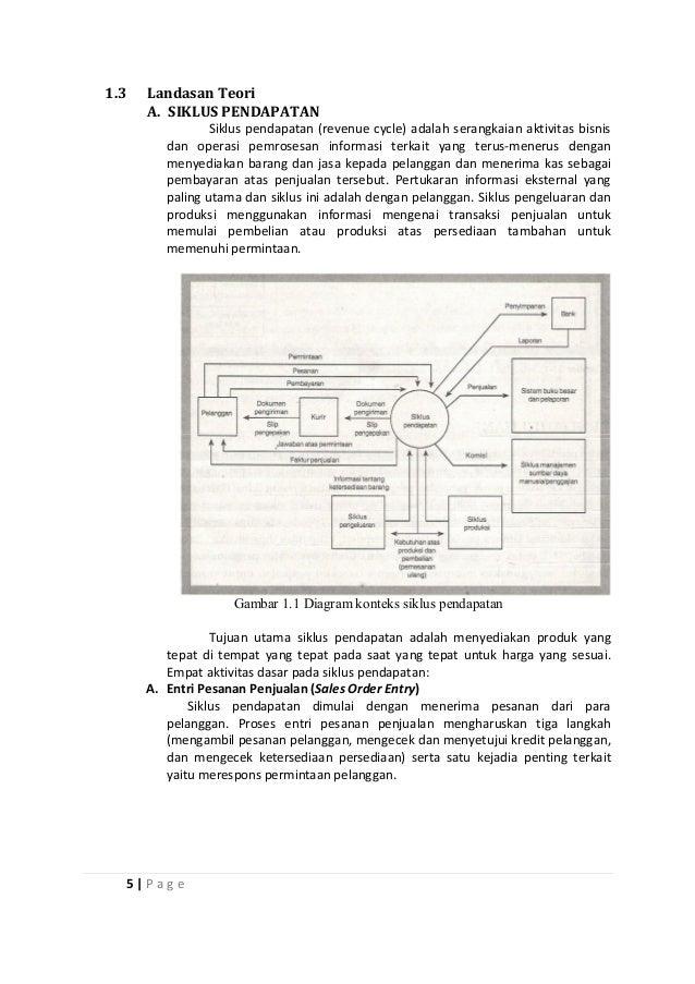 Laporan sistem informasi akuntansi pada apotek kimia farma 6 ccuart Choice Image