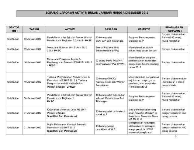 Rpp Bahasa Jawa Kelas Dan 2 Download Rpp Silabus Bahasa Jawa Sd Kelas 1 6 Lengkap Contoh Rpp