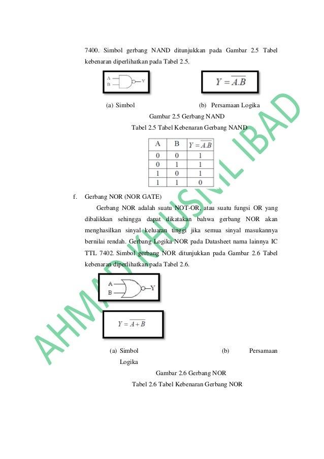 laporan teknik digital ahmad khusnil ibad