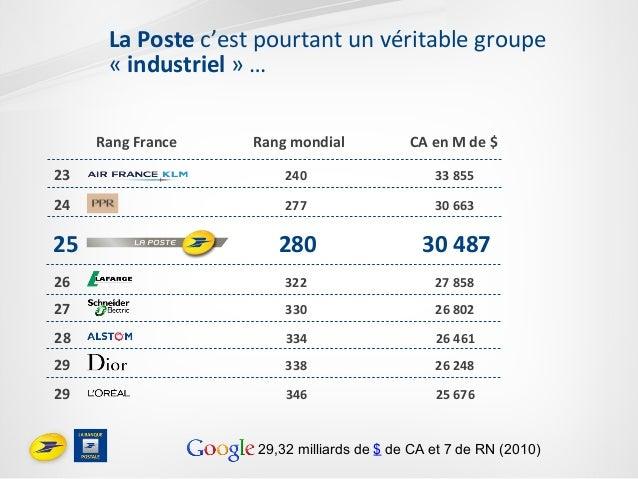 23   240   33  855   24   277   30  663     Rang  France   Rang  mondial   CA  en  M  de ...