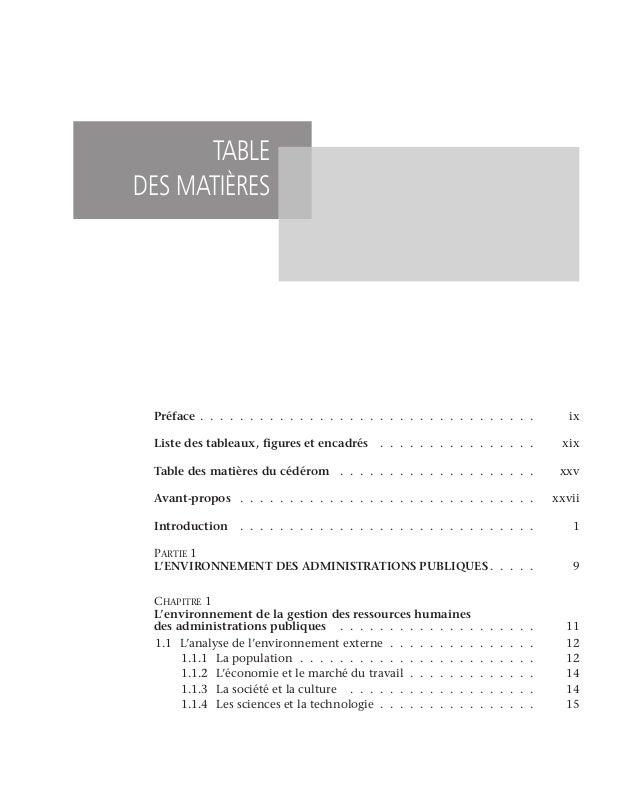 Table des matières xv 7.1.8 Le système d'évaluation et de rétribution    .  .  .  .  .  .  .  .  .  181 7.1.9 Le syst...