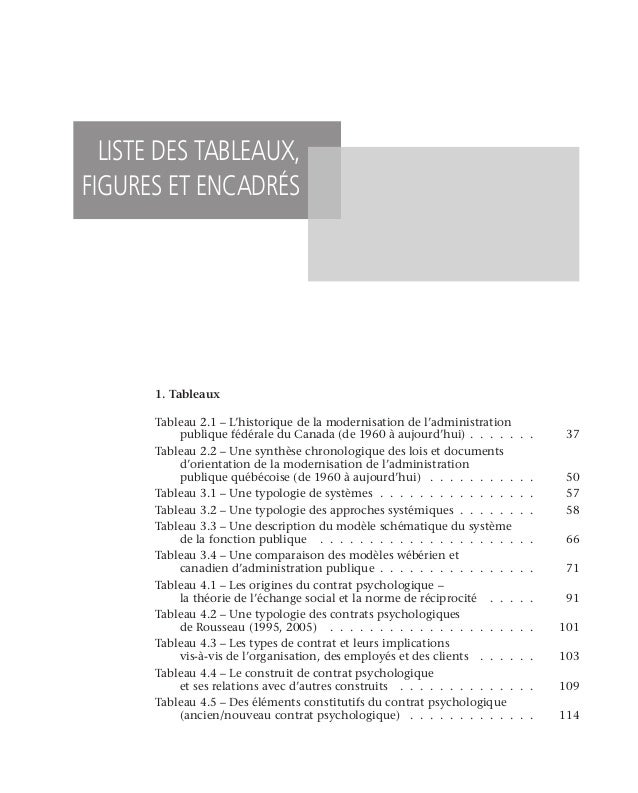 Table des matières xxiii 3. Encadrés Encadré 4.1 – Des définitions du contrat psychologique  .  .  .  .  .  .  .  .  10...