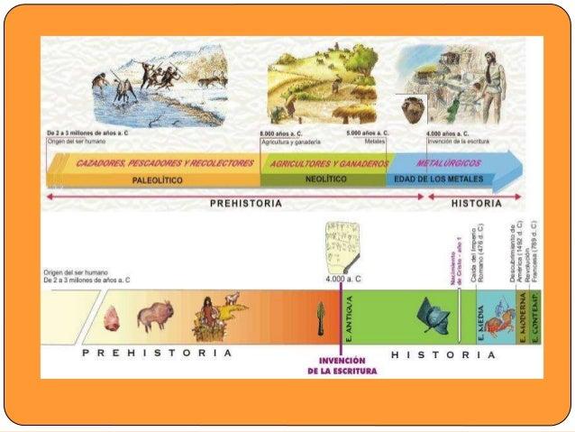 La Prehistoria 5 Primaria