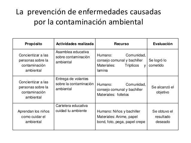 La prevención de enfermedades causadas por la contaminación
