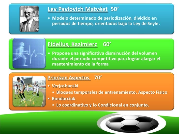 Lev Pavlovich Matvéet 50'• Modelo determinado de periodización, dividido en  periodos de tiempo, orientados bajo la Ley de...