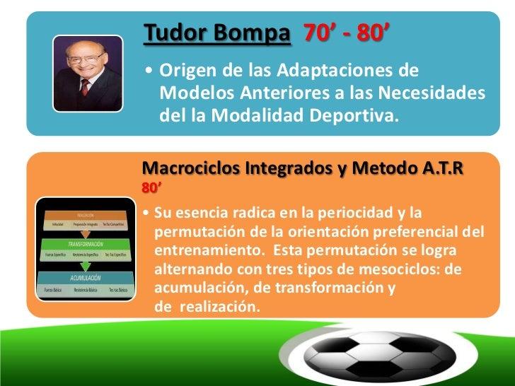 Tudor Bompa 70' - 80'• Origen de las Adaptaciones de  Modelos Anteriores a las Necesidades  del la Modalidad Deportiva.Mac...