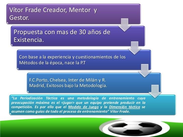 Vítor Frade Creador, Mentor yGestor. Propuesta con mas de 30 años de Existencia.    Con base a la experiencia y cuestionam...
