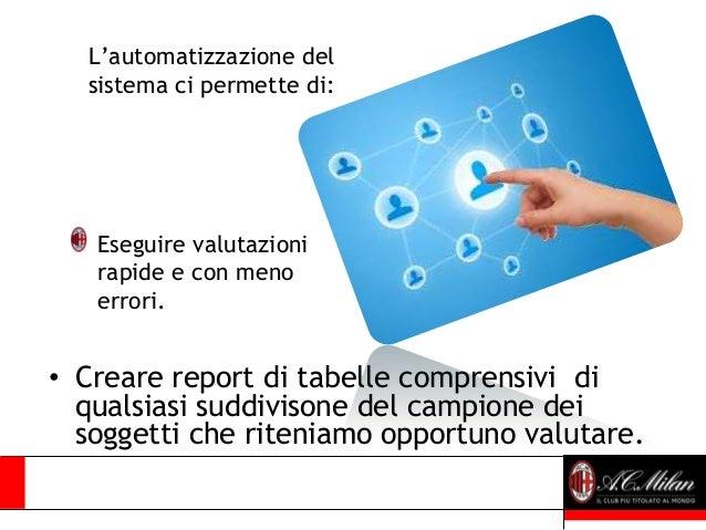Valutazione Funzionale L Esperienza Top Level Ac Milan