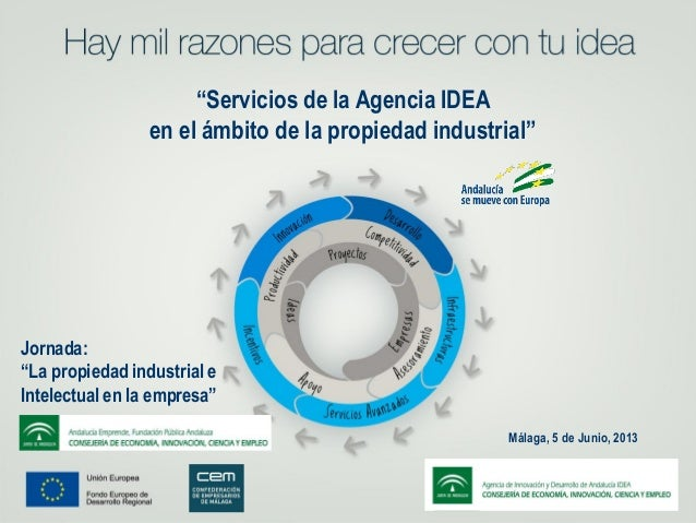 """¡'0987654321Jornada:""""La propiedad industrial eIntelectual en la empresa""""Málaga, 5 de Junio, 2013""""Servicios de la Agencia I..."""