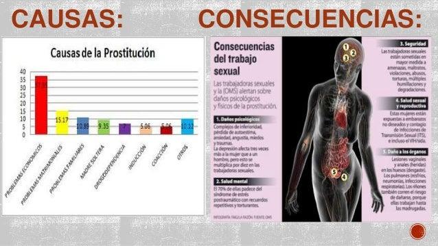 prostitución femenina prostitutas precio