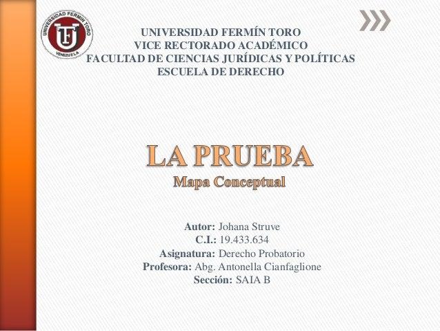 UNIVERSIDAD FERMÍN TORO VICE RECTORADO ACADÉMICO FACULTAD DE CIENCIAS JURÍDICAS Y POLÍTICAS ESCUELA DE DERECHO Autor: Joha...