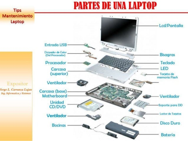 Laptop Slide 3