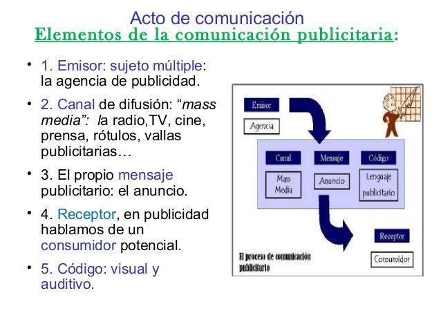 Y Publicitario El Publicidad La Anuncio 57wYq8fIx